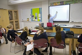 Smart Board Technology and Learning in the Classroom